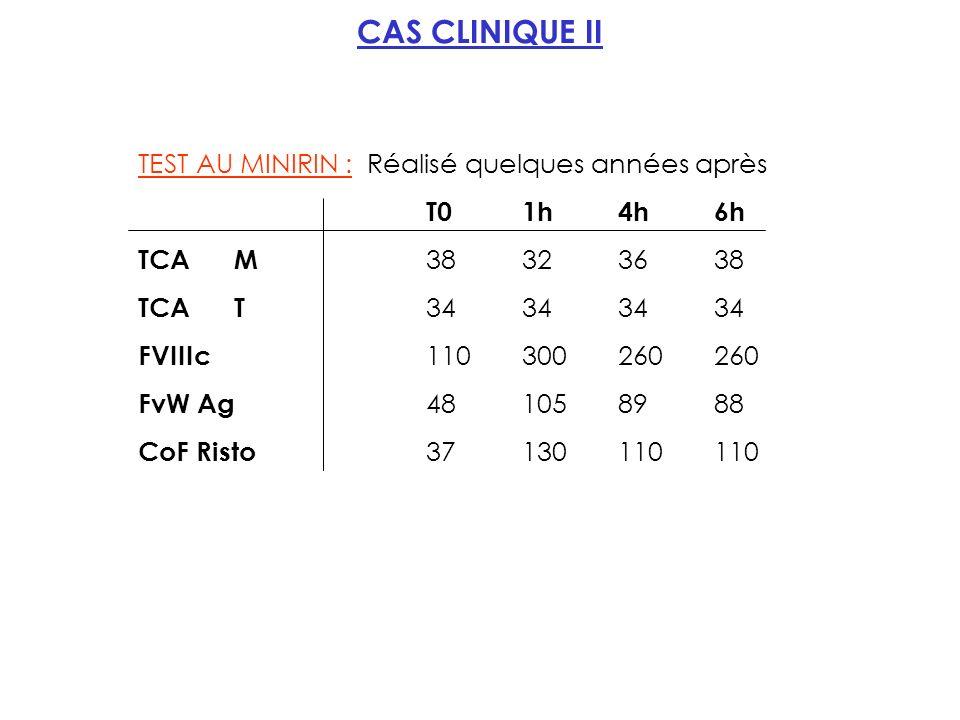 CAS CLINIQUE II TEST AU MINIRIN : Réalisé quelques années après