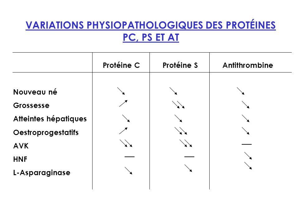 VARIATIONS PHYSIOPATHOLOGIQUES DES PROTÉINES PC, PS ET AT