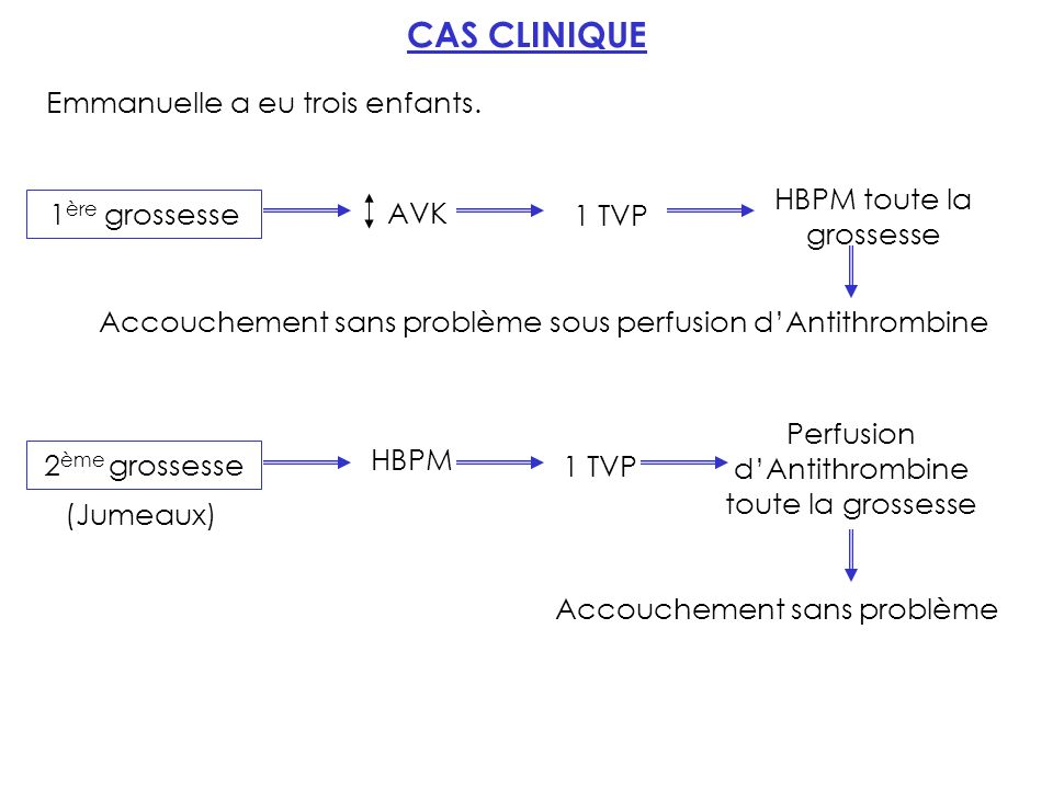 CAS CLINIQUE Emmanuelle a eu trois enfants. HBPM toute la grossesse