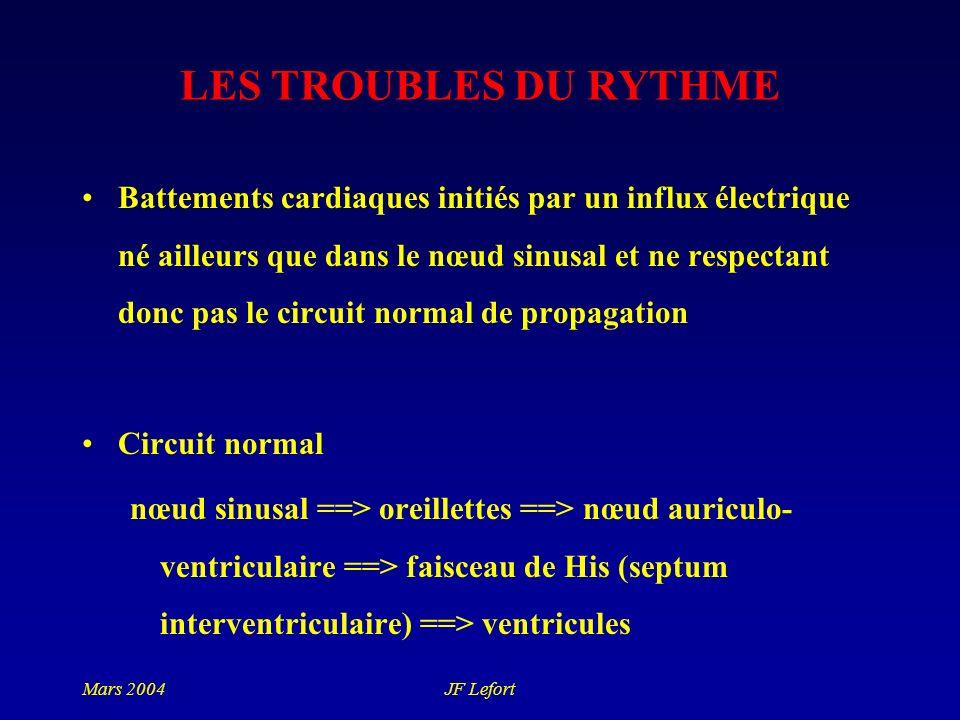LES TROUBLES DU RYTHME
