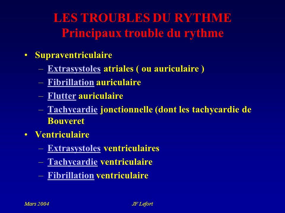 LES TROUBLES DU RYTHME Principaux trouble du rythme