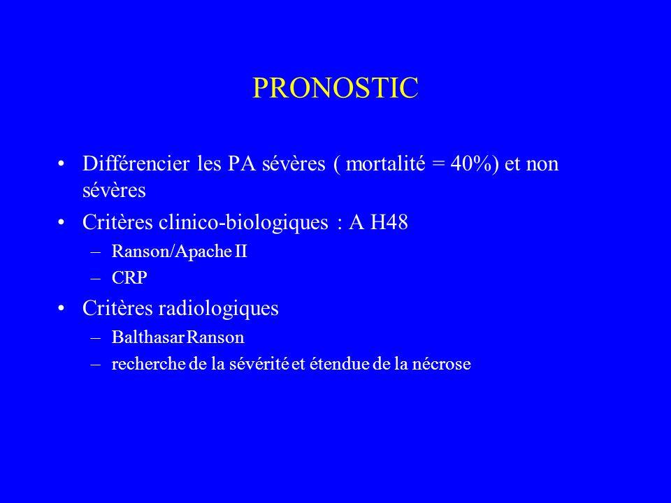 PRONOSTIC Différencier les PA sévères ( mortalité = 40%) et non sévères. Critères clinico-biologiques : A H48.