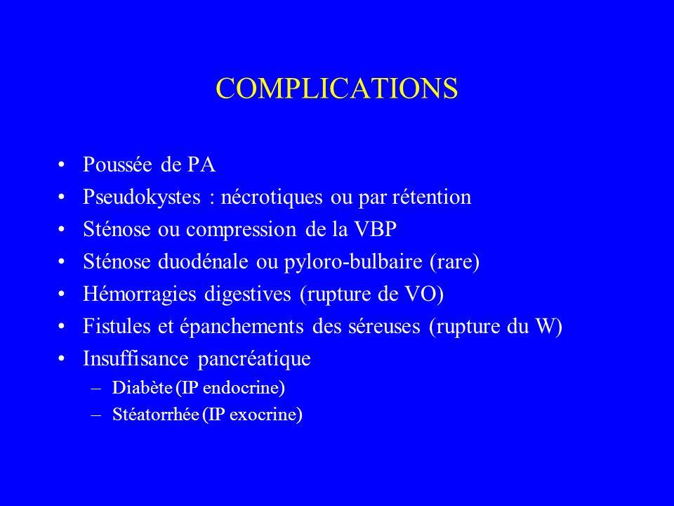COMPLICATIONS Poussée de PA