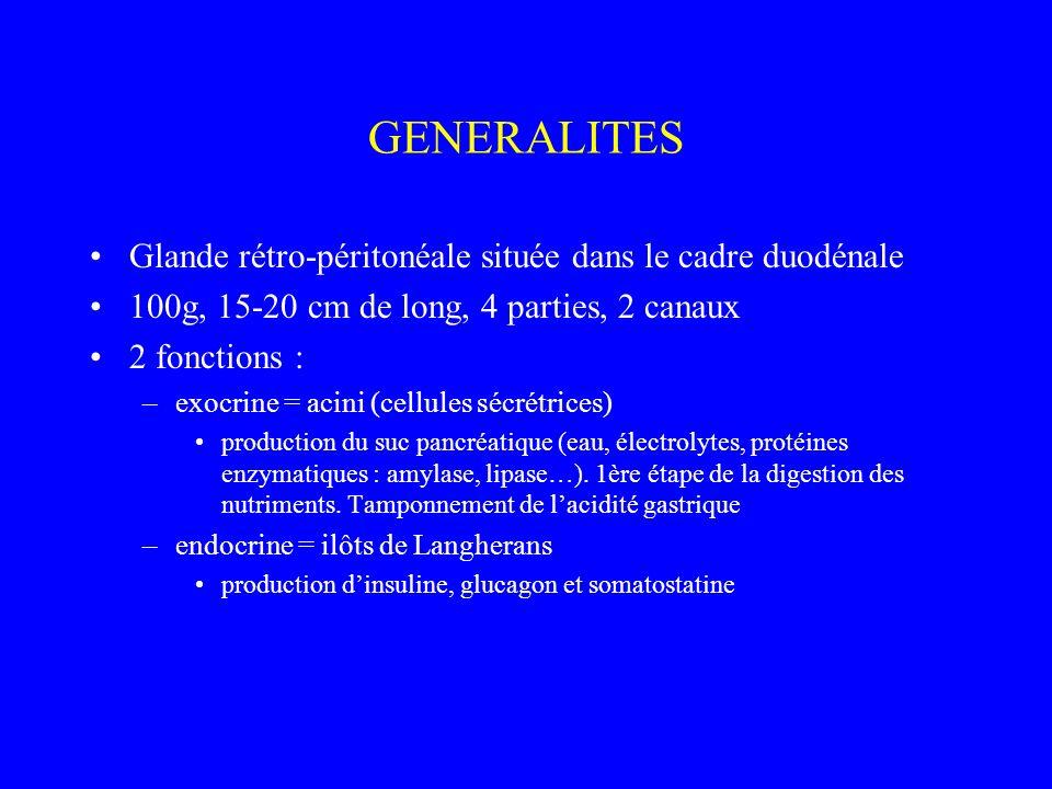 GENERALITES Glande rétro-péritonéale située dans le cadre duodénale