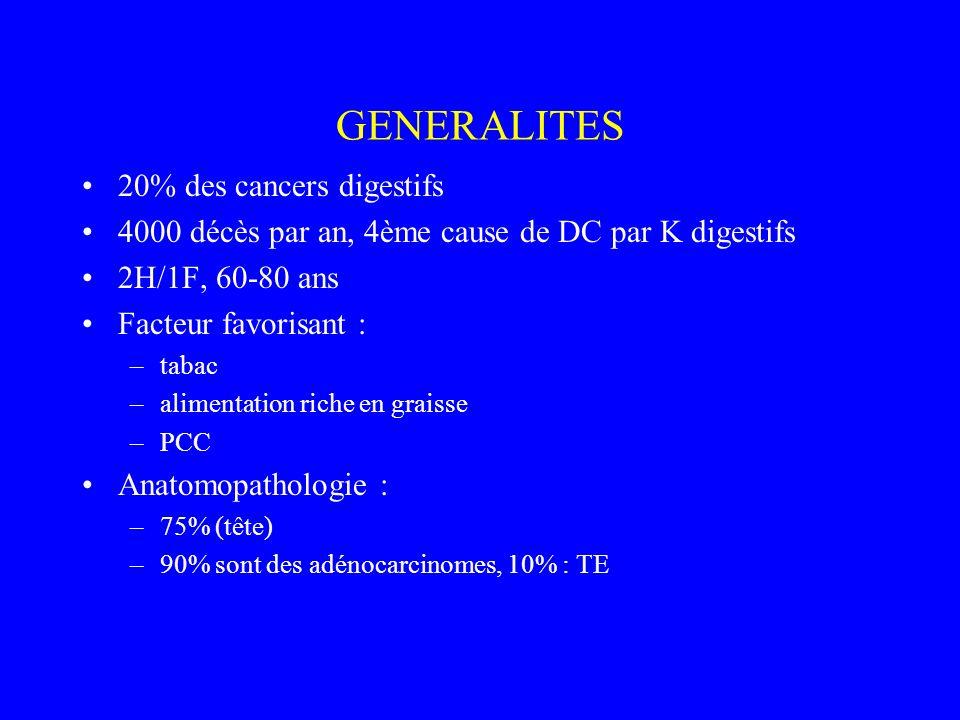 GENERALITES 20% des cancers digestifs