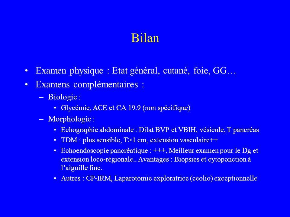 Bilan Examen physique : Etat général, cutané, foie, GG…