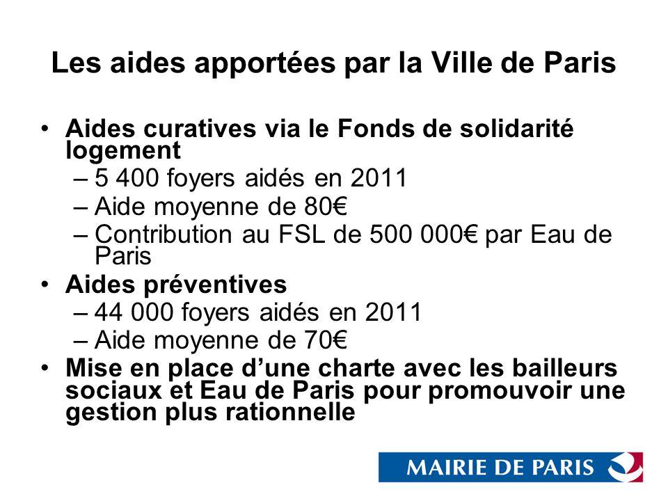Les aides apportées par la Ville de Paris