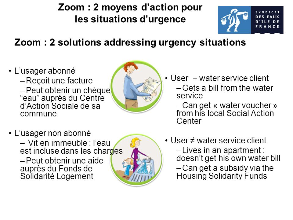Zoom : 2 moyens d'action pour les situations d'urgence Zoom : 2 solutions addressing urgency situations