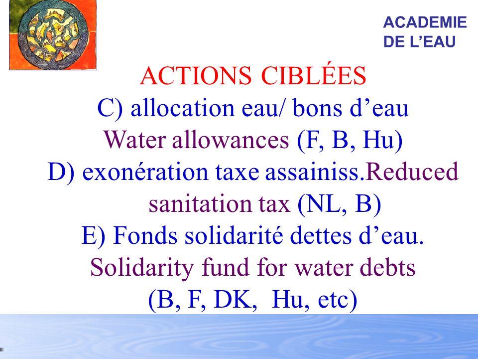 C) allocation eau/ bons d'eau Water allowances (F, B, Hu)