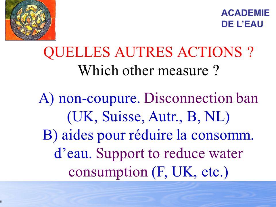 QUELLES AUTRES ACTIONS Which other measure