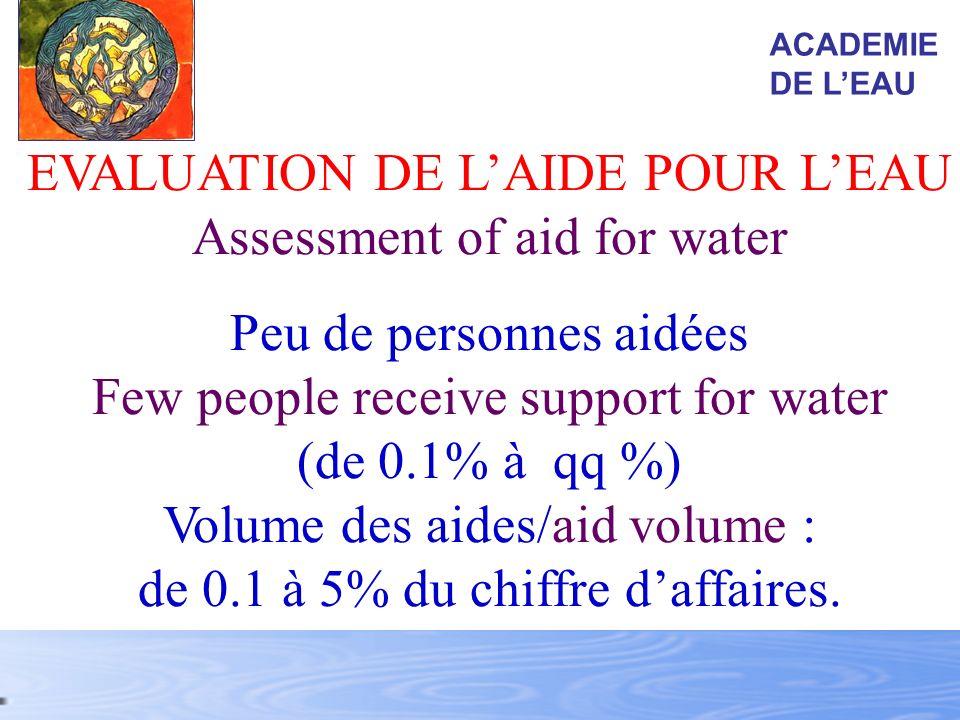 EVALUATION DE L'AIDE POUR L'EAU Assessment of aid for water