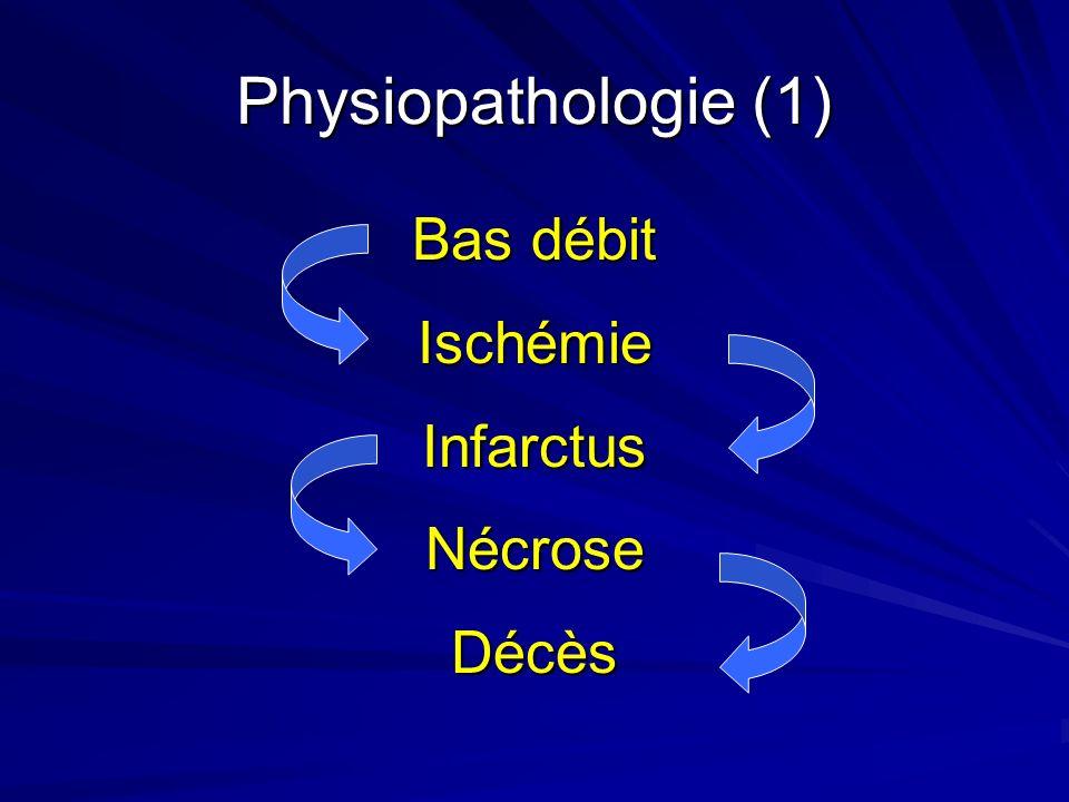Physiopathologie (1) Bas débit Ischémie Infarctus Nécrose Décès