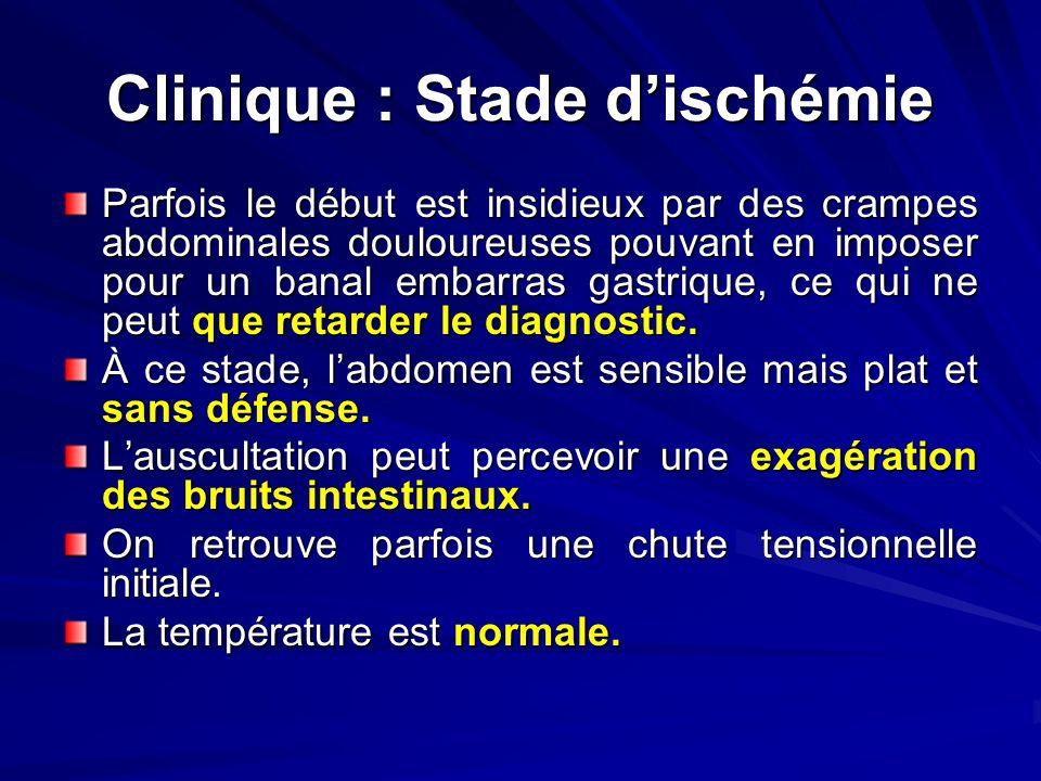 Clinique : Stade d'ischémie