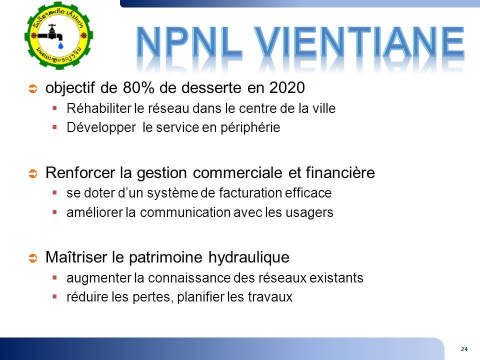 NPNL Vientiane objectif de 80% de desserte en 2020
