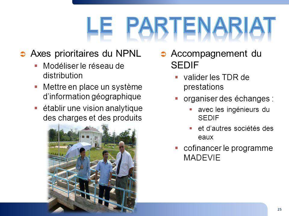Le Partenariat Axes prioritaires du NPNL Accompagnement du SEDIF