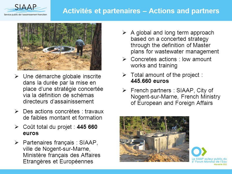 Activités et partenaires – Actions and partners