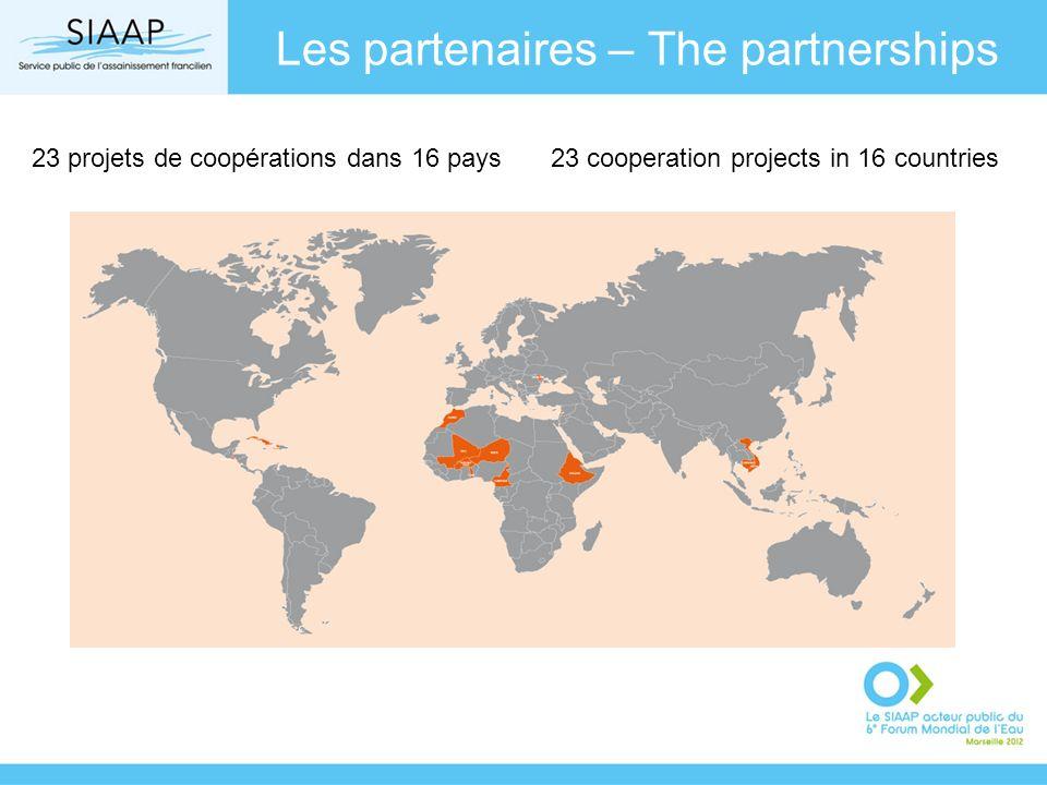 Les partenaires – The partnerships