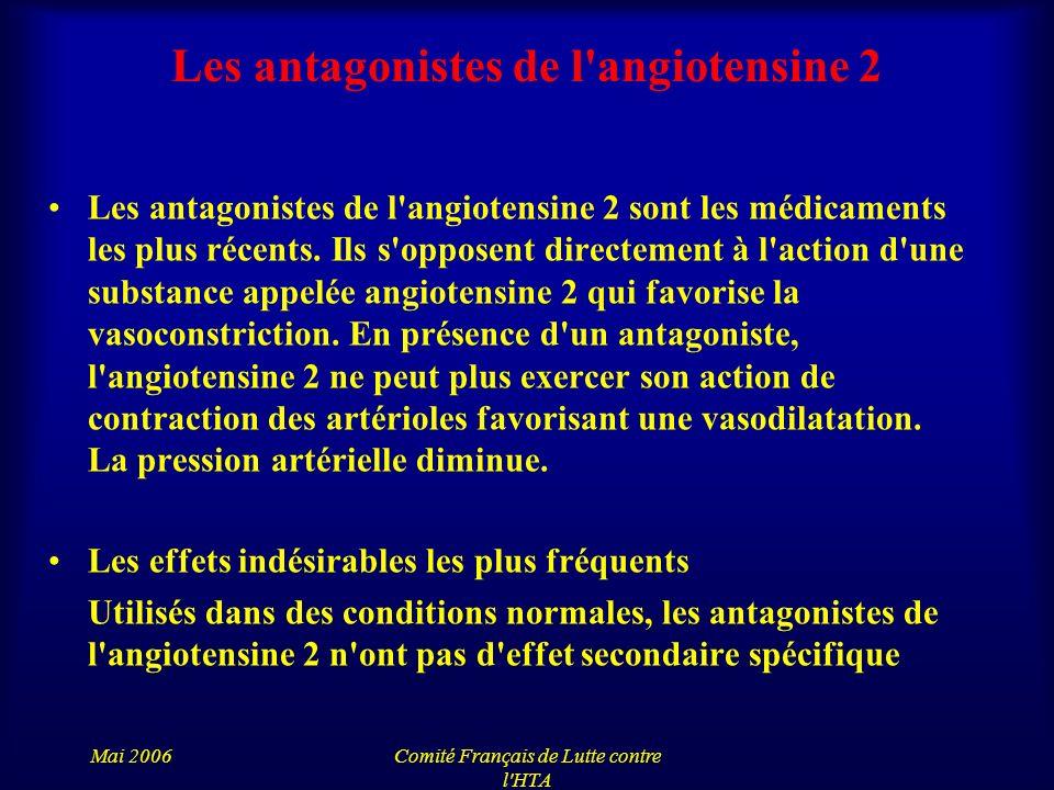 Les antagonistes de l angiotensine 2