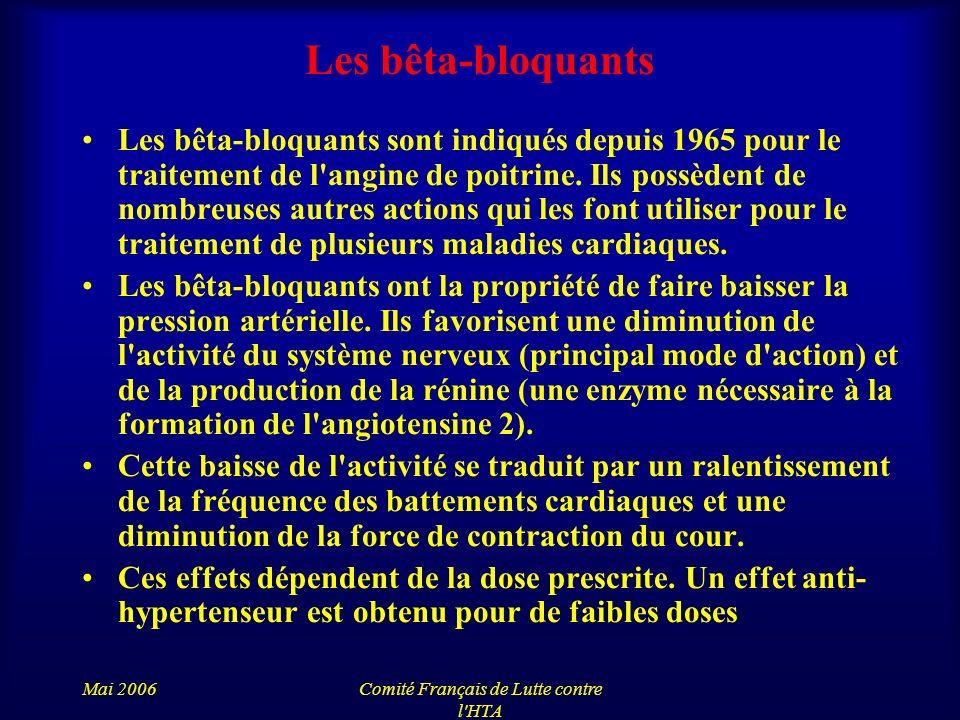 Comité Français de Lutte contre l HTA