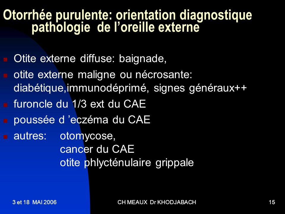 Otorrhée purulente: orientation diagnostique