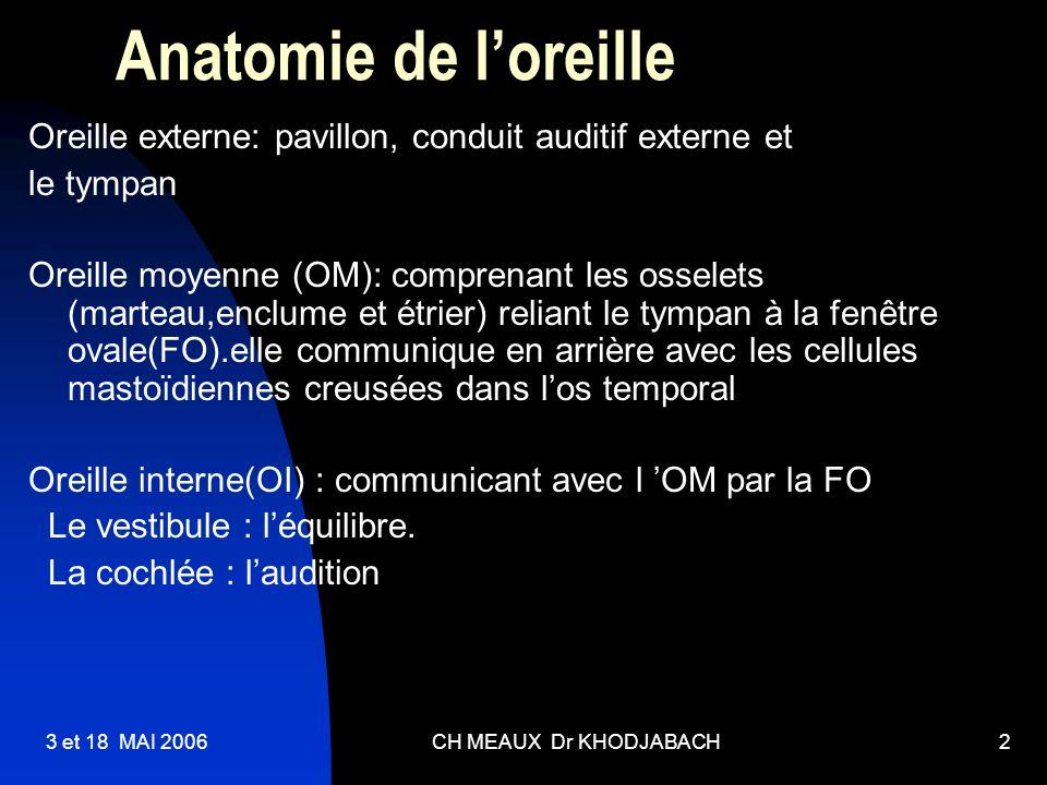 Anatomie de l'oreille Oreille externe: pavillon, conduit auditif externe et. le tympan.
