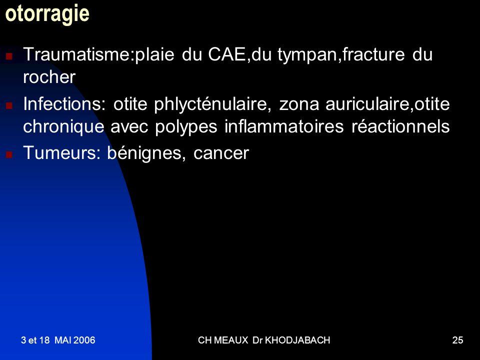 otorragie Traumatisme:plaie du CAE,du tympan,fracture du rocher