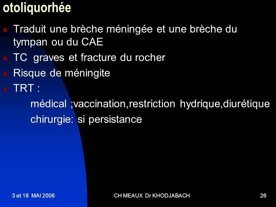 otoliquorhée Traduit une brèche méningée et une brèche du tympan ou du CAE. TC graves et fracture du rocher.