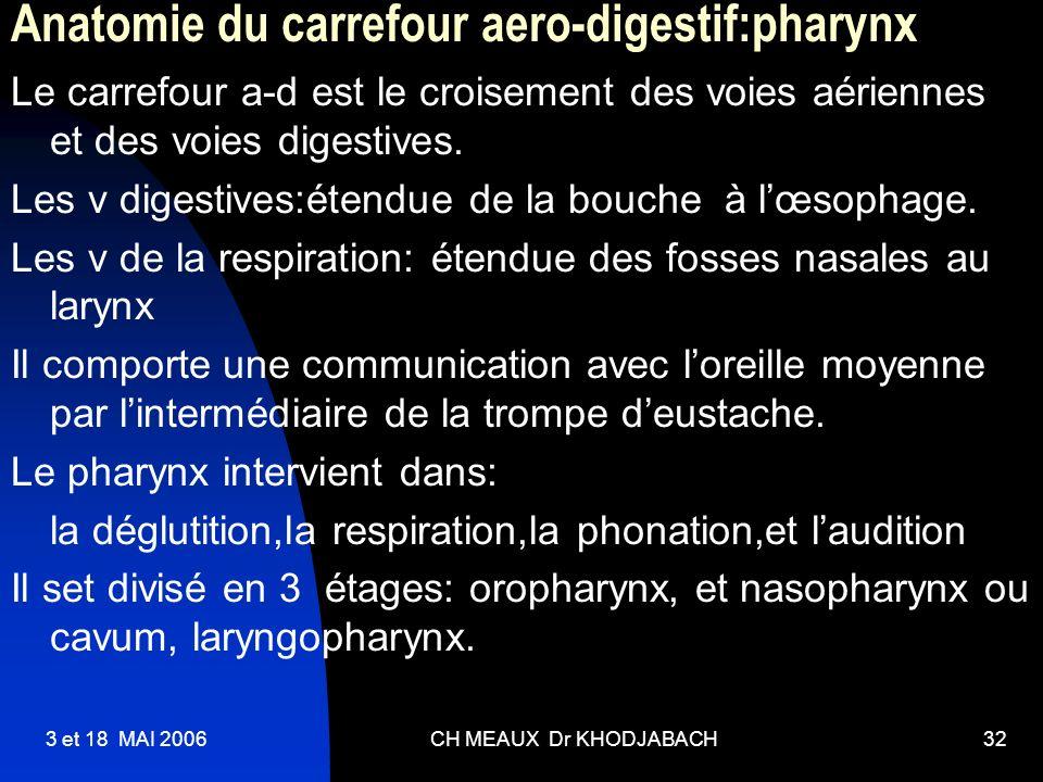 Anatomie du carrefour aero-digestif:pharynx