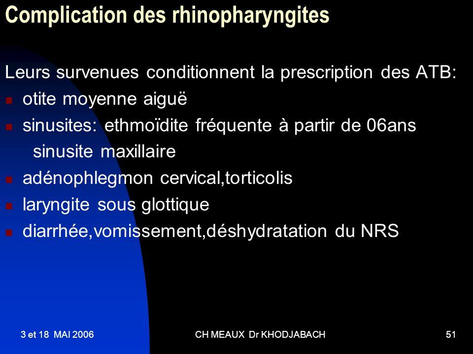 Complication des rhinopharyngites