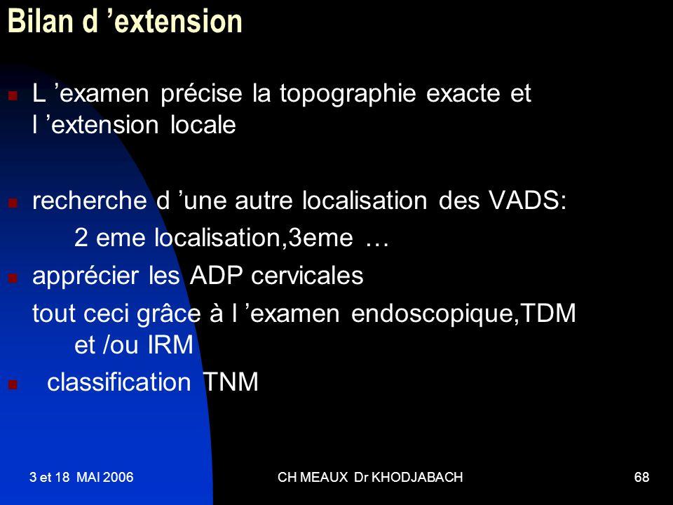 Bilan d 'extension L 'examen précise la topographie exacte et l 'extension locale. recherche d 'une autre localisation des VADS: