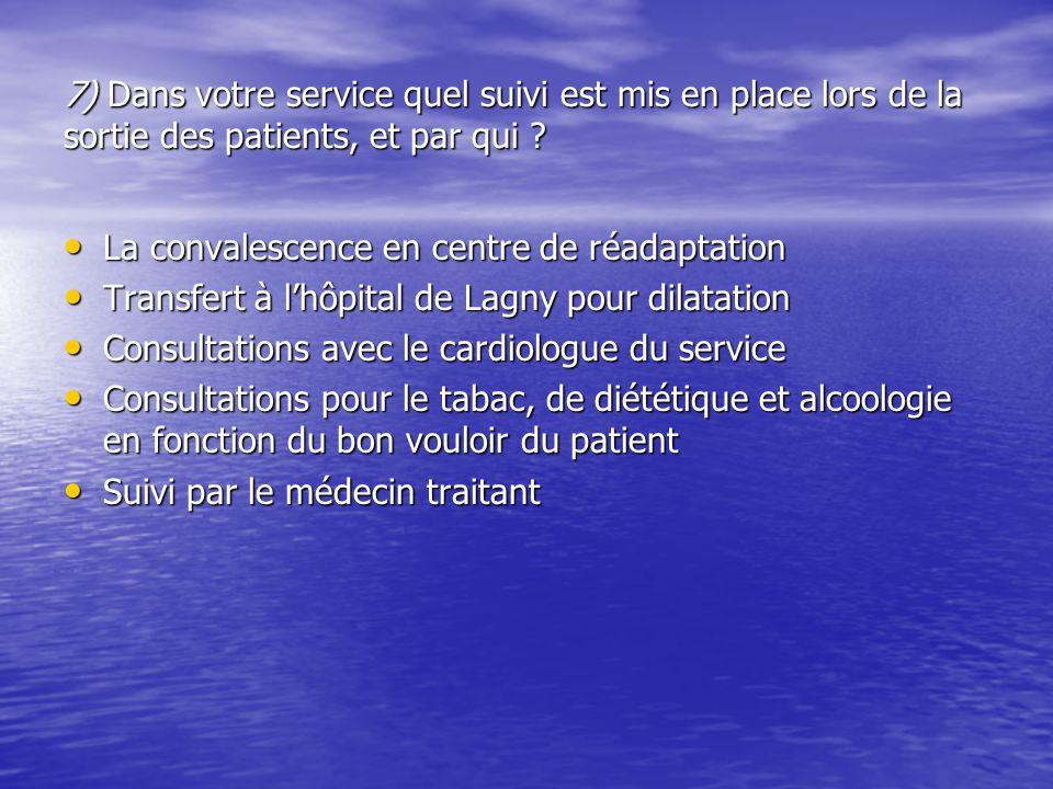 7) Dans votre service quel suivi est mis en place lors de la sortie des patients, et par qui