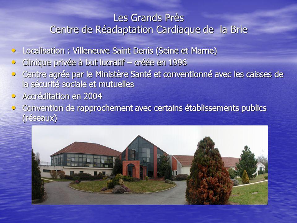 Les Grands Près Centre de Réadaptation Cardiaque de la Brie