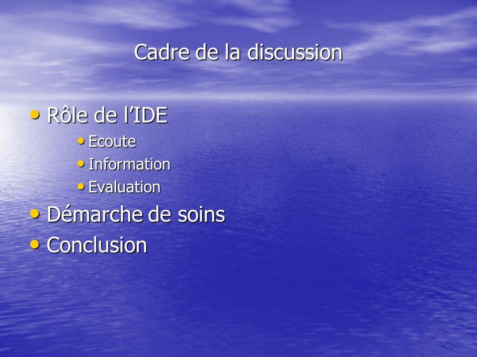 Cadre de la discussion Rôle de l'IDE Démarche de soins Conclusion