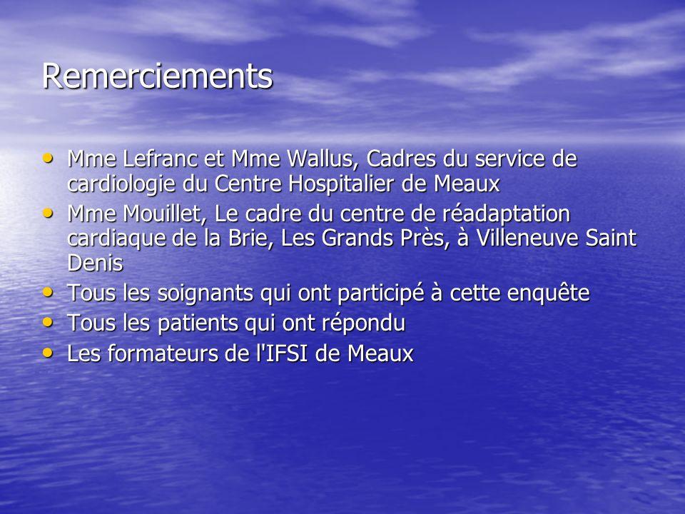 Remerciements Mme Lefranc et Mme Wallus, Cadres du service de cardiologie du Centre Hospitalier de Meaux.