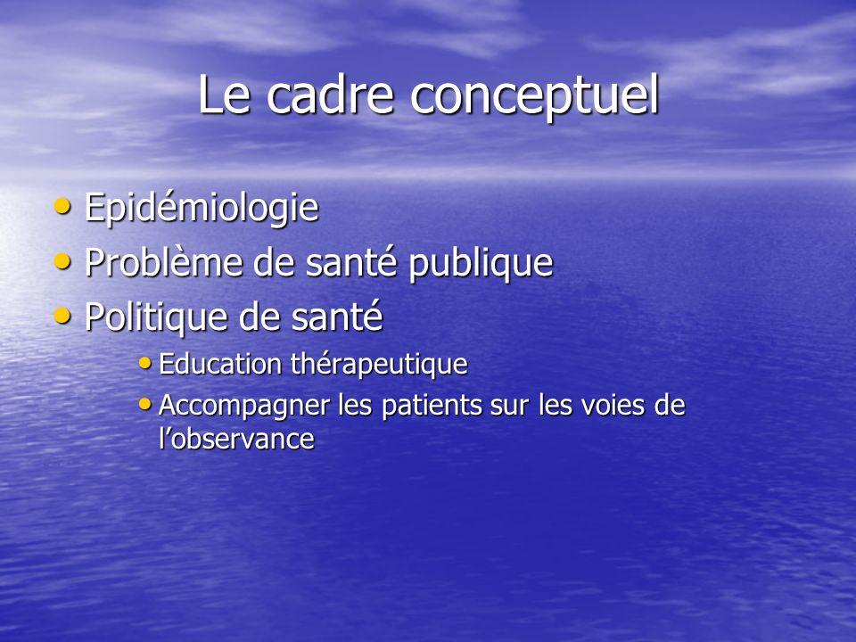 Le cadre conceptuel Epidémiologie Problème de santé publique
