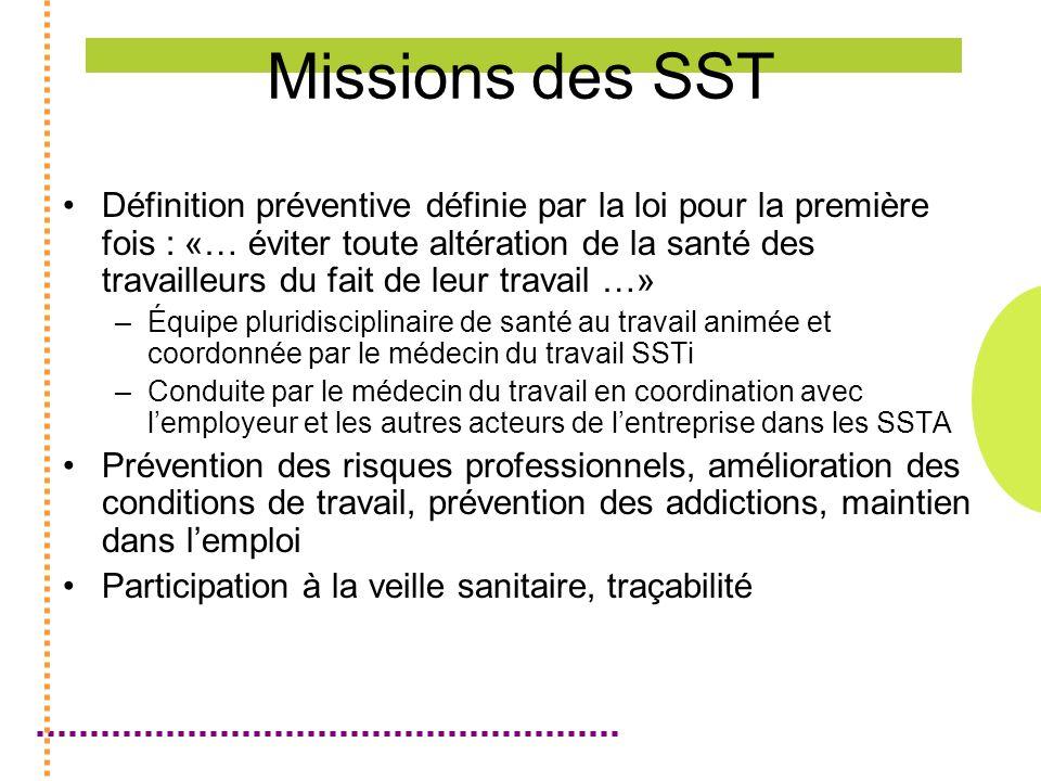 Missions des SST