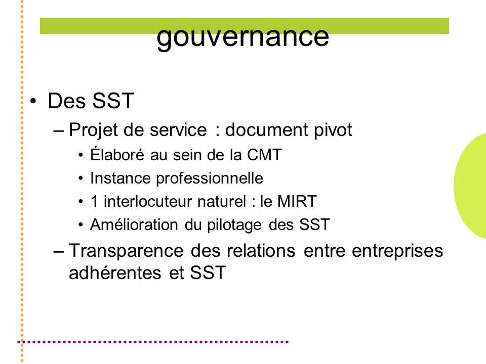 gouvernance Des SST Projet de service : document pivot