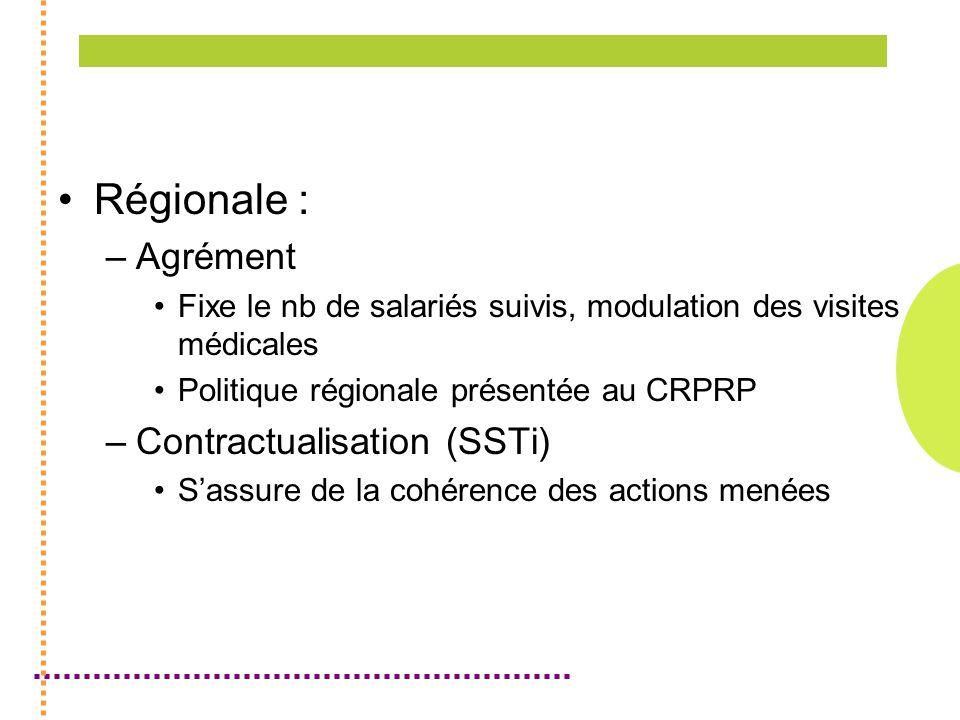 Régionale : Agrément Contractualisation (SSTi)