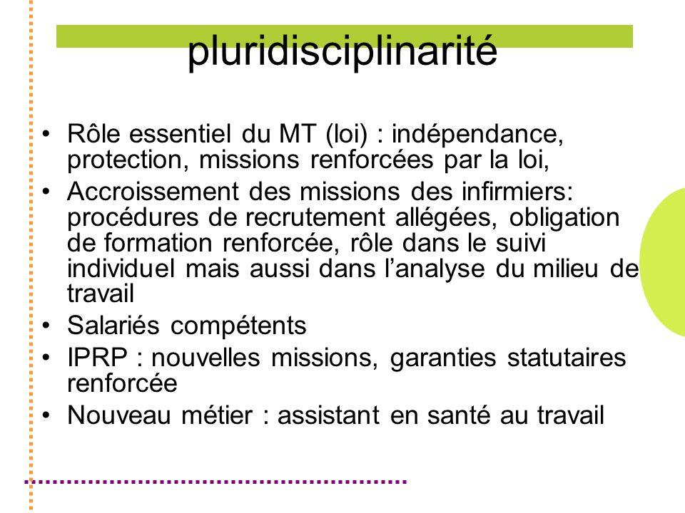 pluridisciplinarité Rôle essentiel du MT (loi) : indépendance, protection, missions renforcées par la loi,