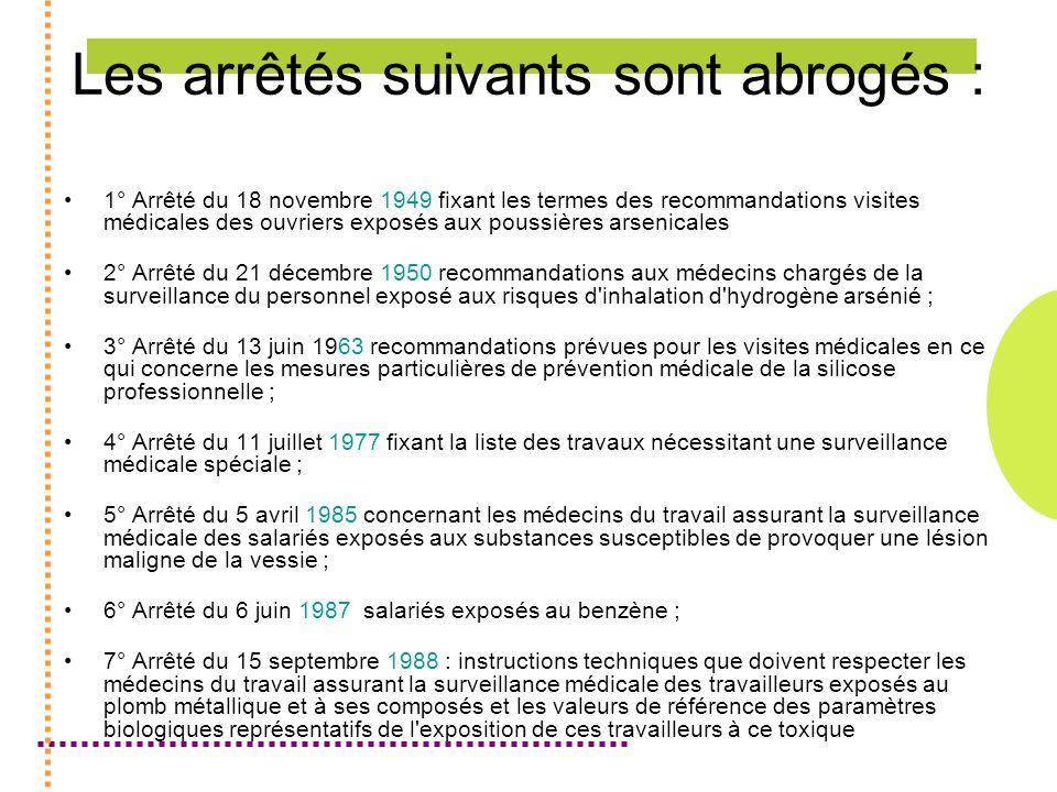 Les arrêtés suivants sont abrogés :