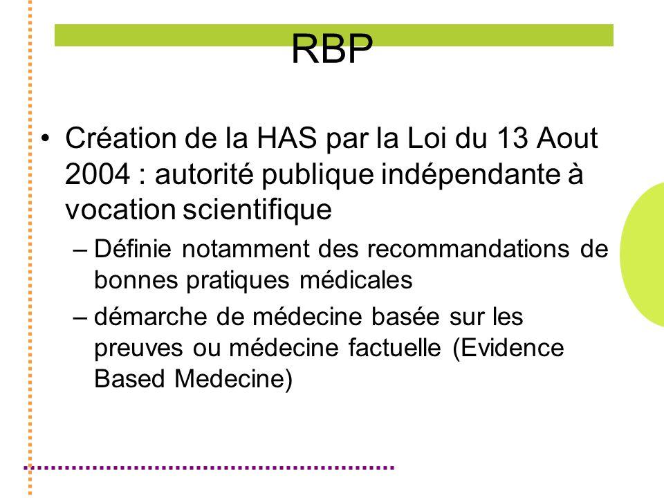 RBP Création de la HAS par la Loi du 13 Aout 2004 : autorité publique indépendante à vocation scientifique.