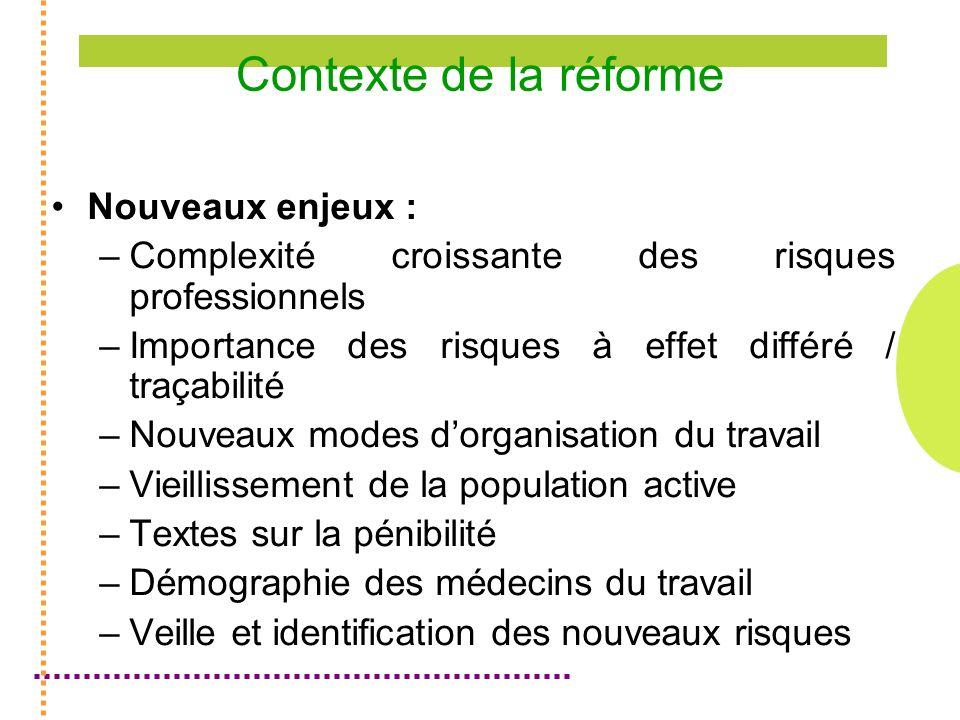Contexte de la réforme Nouveaux enjeux :