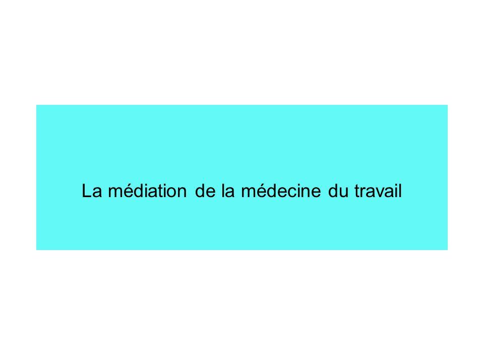La médiation de la Médecine du travail