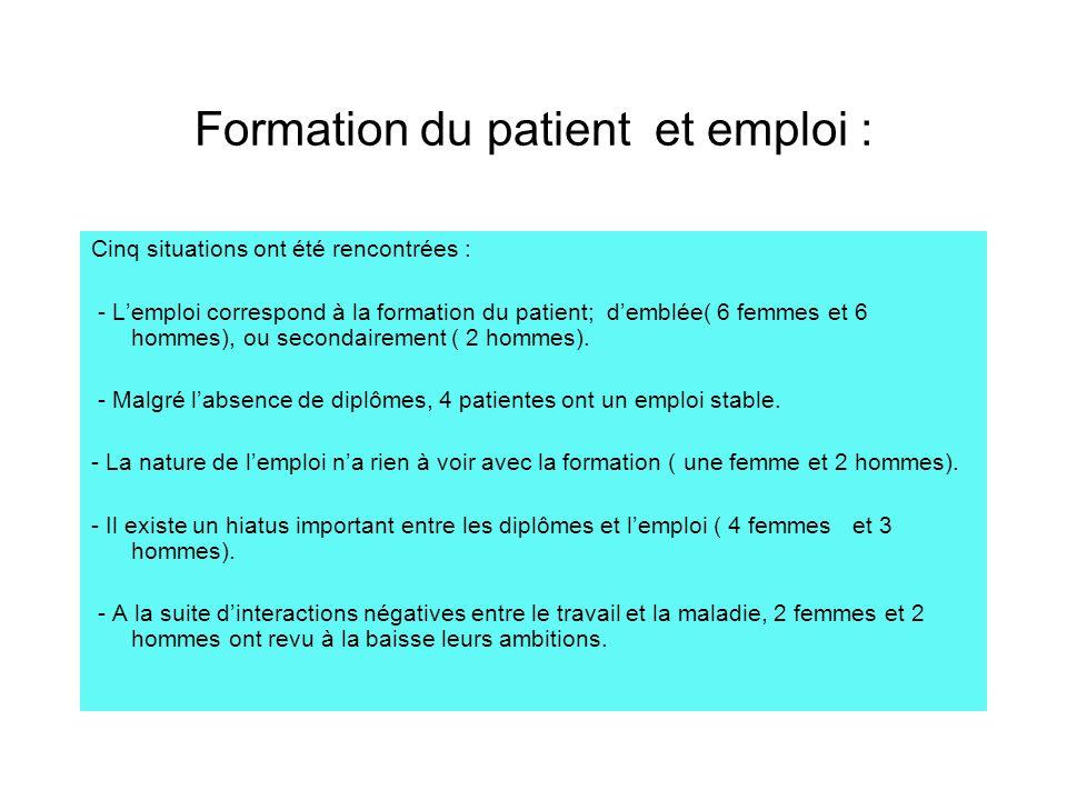 Formation du patient et emploi :