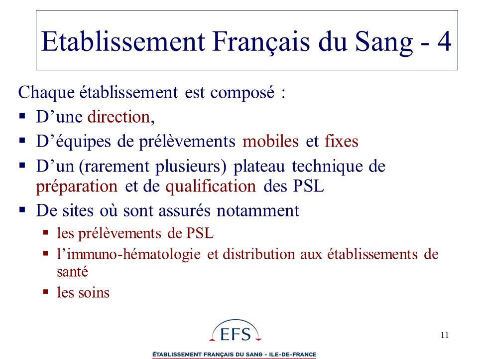 Etablissement Français du Sang - 4