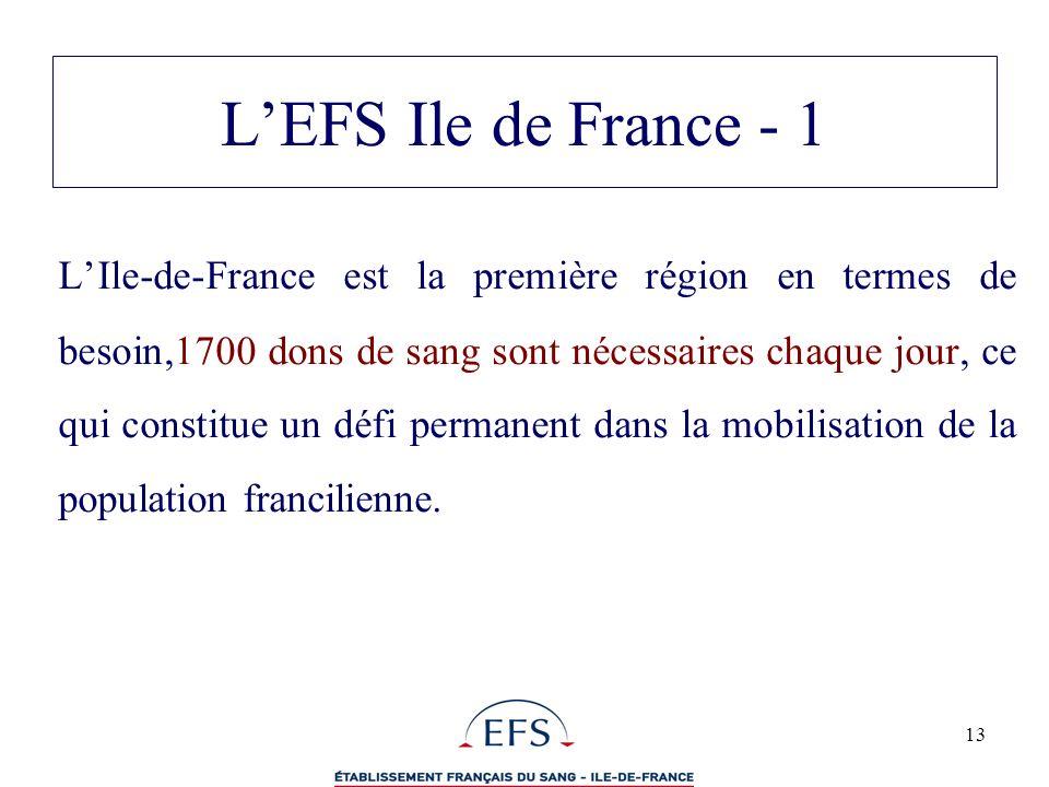 L'EFS Ile de France - 1