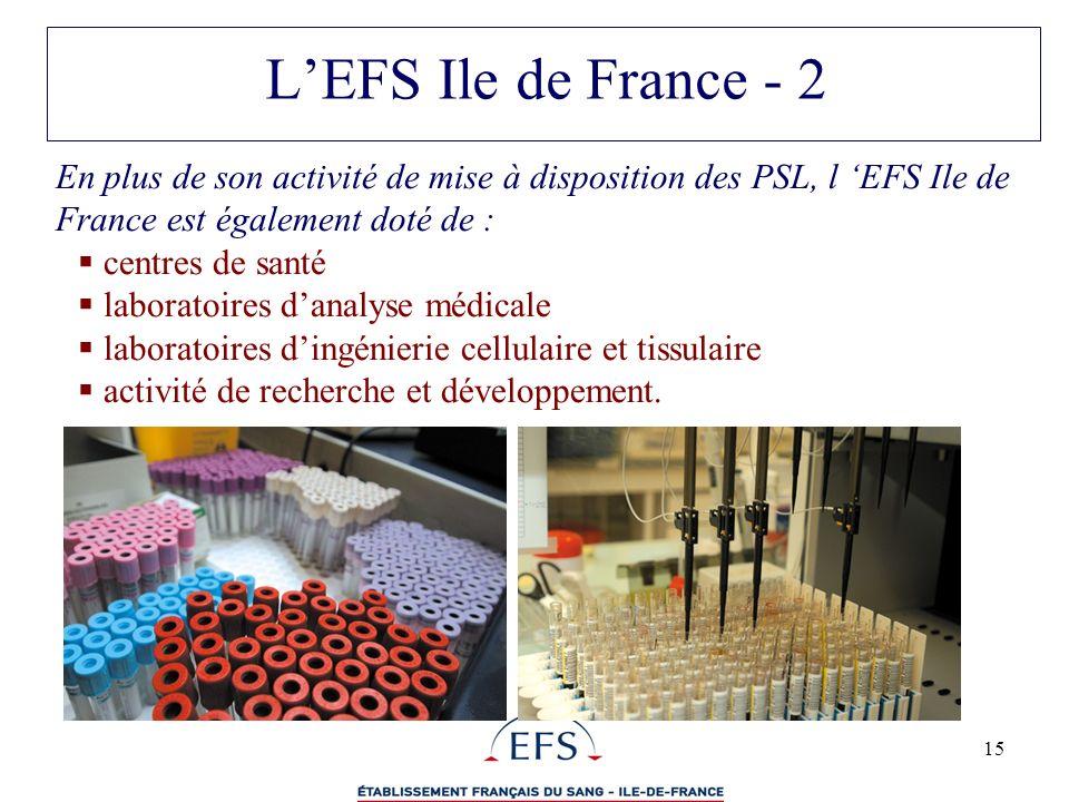 laboratoires d'analyse médicale