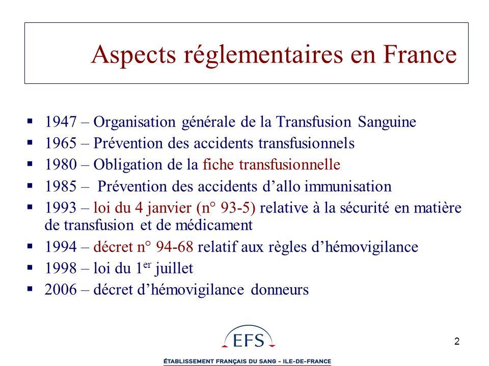 Aspects réglementaires en France