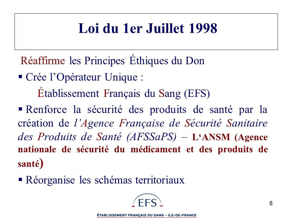 Loi du 1er Juillet 1998 Réaffirme les Principes Éthiques du Don