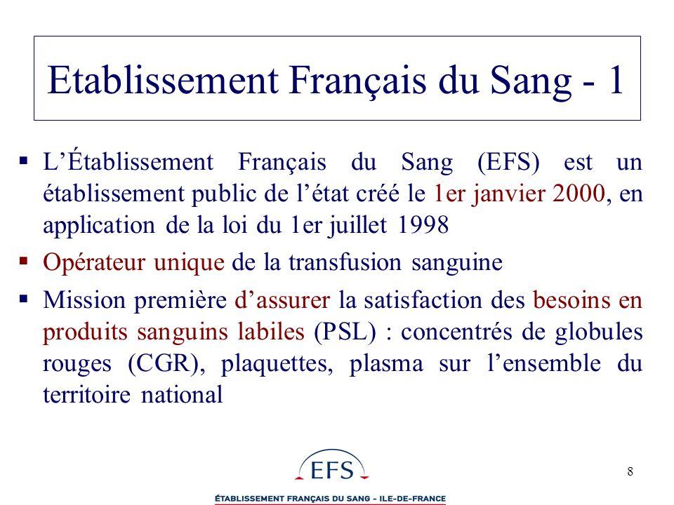 Etablissement Français du Sang - 1